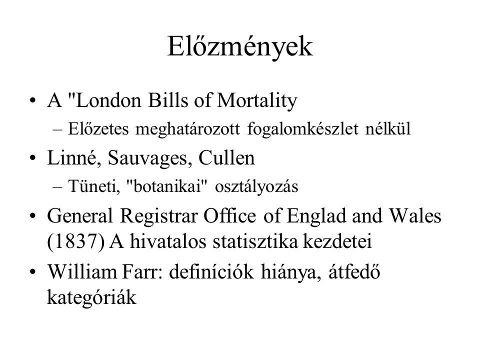 Előzmények A London Bills of Mortality –Előzetes meghatározott fogalomkészlet nélkül Linné, Sauvages, Cullen –Tüneti, botanikai osztályozás General Registrar Office of Englad and Wales (1837) A hivatalos statisztika kezdetei William Farr: definíciók hiánya, átfedő kategóriák