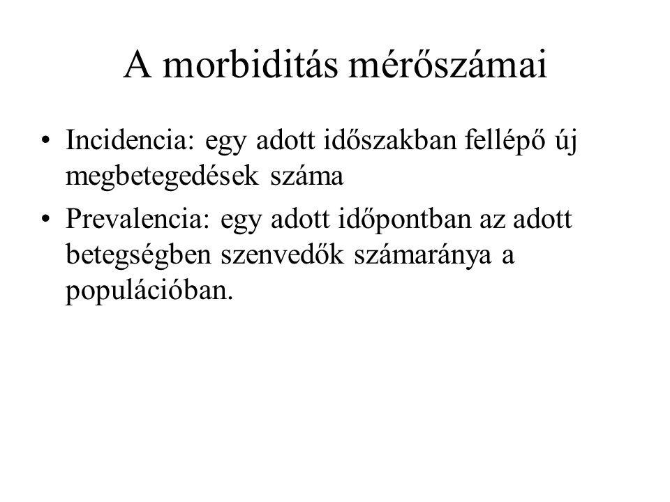 A morbiditás mérőszámai Incidencia: egy adott időszakban fellépő új megbetegedések száma Prevalencia: egy adott időpontban az adott betegségben szenvedők számaránya a populációban.