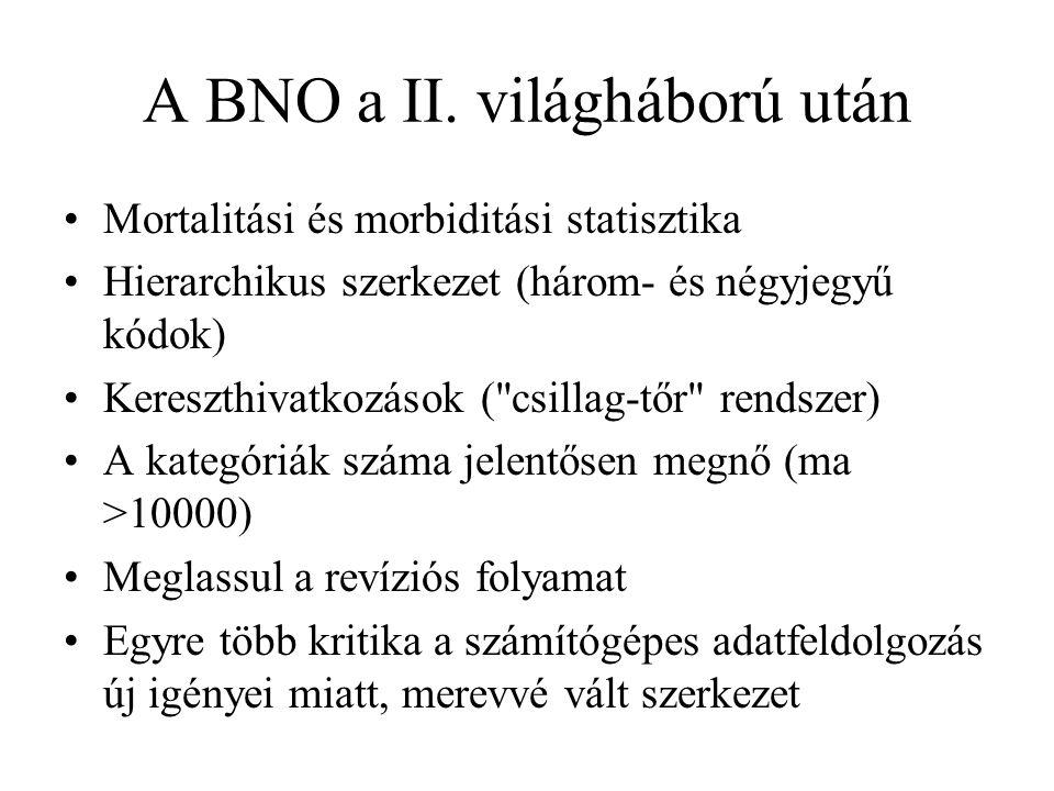 A BNO a II.