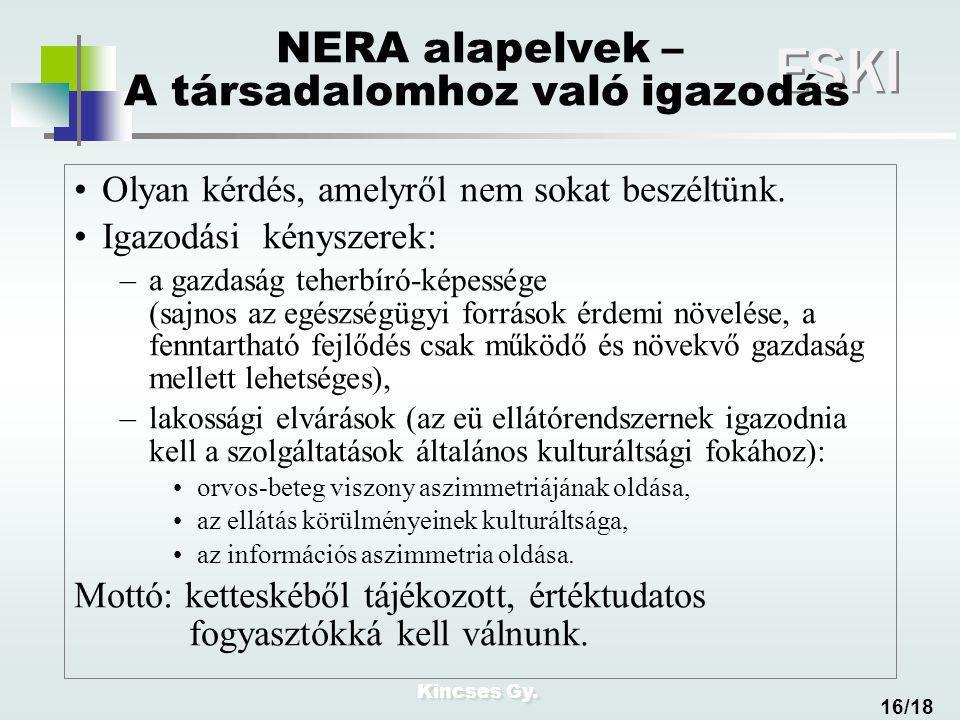 Kincses Gy. ESKI 16/18 NERA alapelvek – A társadalomhoz való igazodás Olyan kérdés, amelyről nem sokat beszéltünk. Igazodási kényszerek: –a gazdaság t