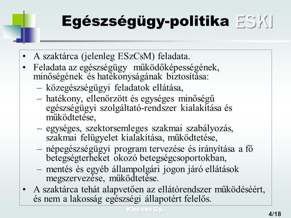 Kincses Gy. ESKI 4/18 Egészségügy-politika A szaktárca (jelenleg ESzCsM) feladata. Feladata az egészségügy működőképességének, minőségének és hatékony