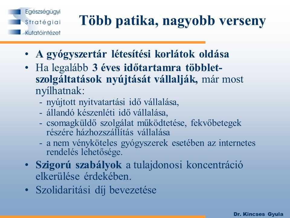 Dr. Kincses Gyula Több patika, nagyobb verseny A gyógyszertár létesítési korlátok oldása Ha legalább 3 éves időtartamra többlet- szolgáltatások nyújtá