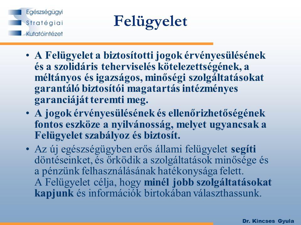 Dr. Kincses Gyula Felügyelet A Felügyelet a biztosítotti jogok érvényesülésének és a szolidáris teherviselés kötelezettségének, a méltányos és igazság