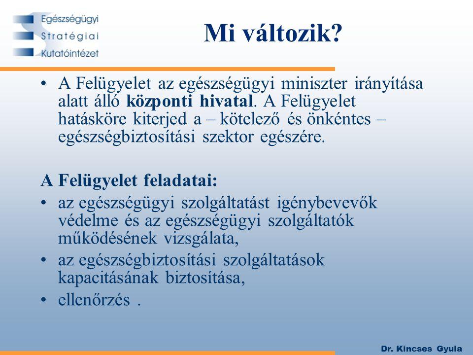 Dr. Kincses Gyula Mi változik.
