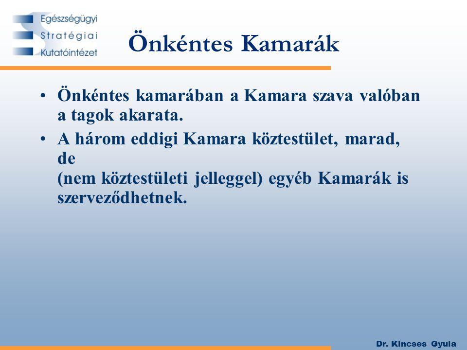 Dr. Kincses Gyula Önkéntes Kamarák Önkéntes kamarában a Kamara szava valóban a tagok akarata.