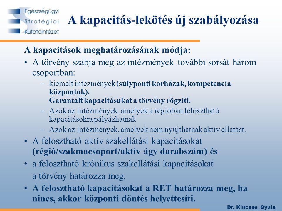 Dr. Kincses Gyula A kapacitás-lekötés új szabályozása A kapacitások meghatározásának módja: A törvény szabja meg az intézmények további sorsát három c