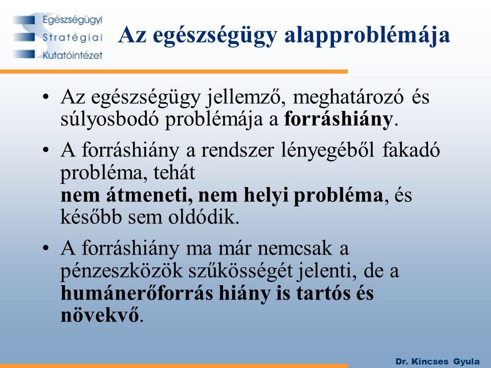 Dr.Kincses Gyula A konvergencia program üzenetei Itt a farkas.