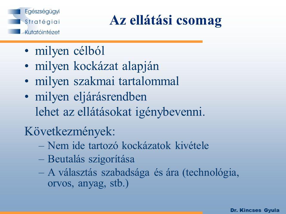 Dr. Kincses Gyula Az ellátási csomag milyen célból milyen kockázat alapján milyen szakmai tartalommal milyen eljárásrendben lehet az ellátásokat igény