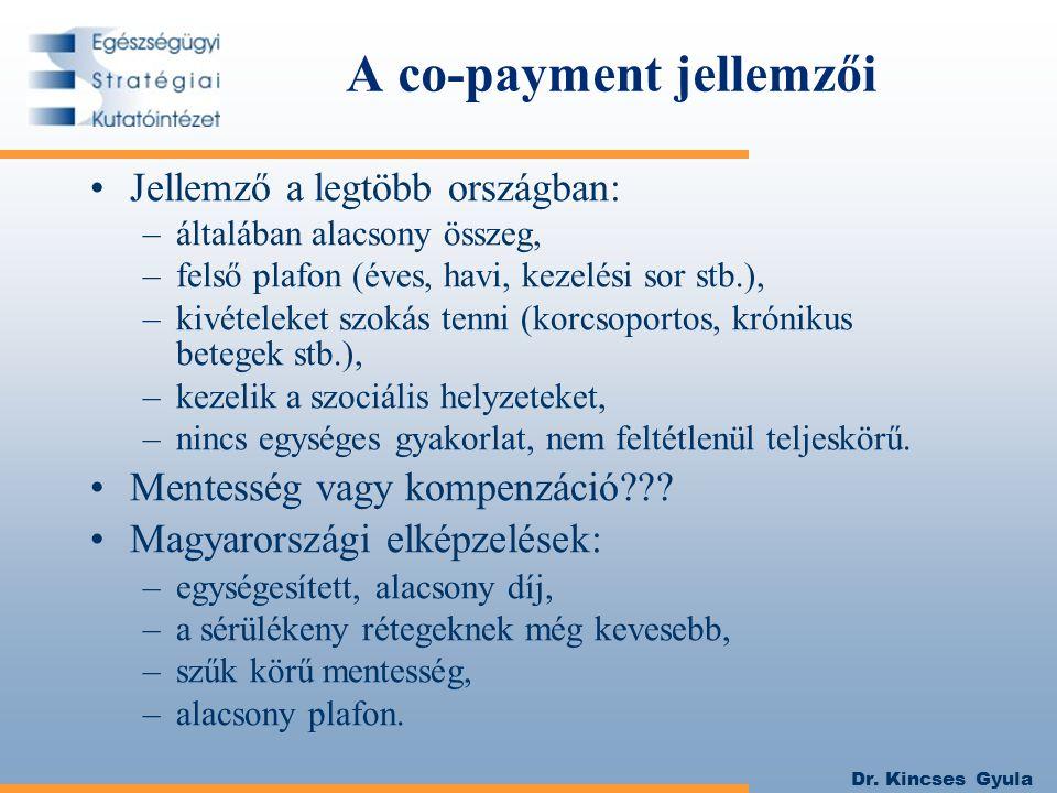 Dr. Kincses Gyula A co-payment jellemzői Jellemző a legtöbb országban: –általában alacsony összeg, –felső plafon (éves, havi, kezelési sor stb.), –kiv