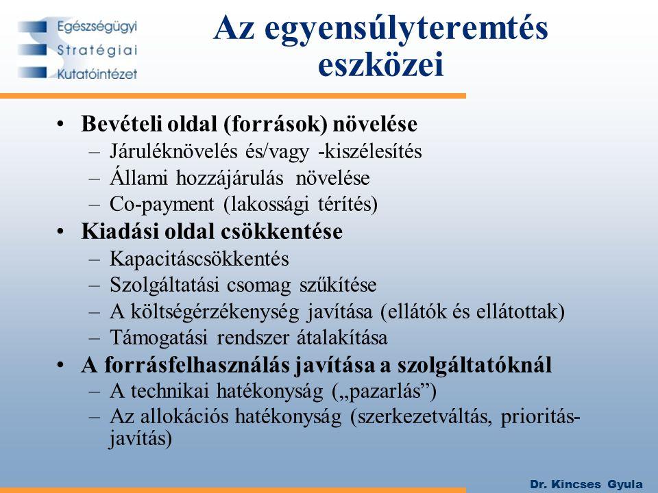 Dr. Kincses Gyula Az egyensúlyteremtés eszközei Bevételi oldal (források) növelése –Járuléknövelés és/vagy -kiszélesítés –Állami hozzájárulás növelése