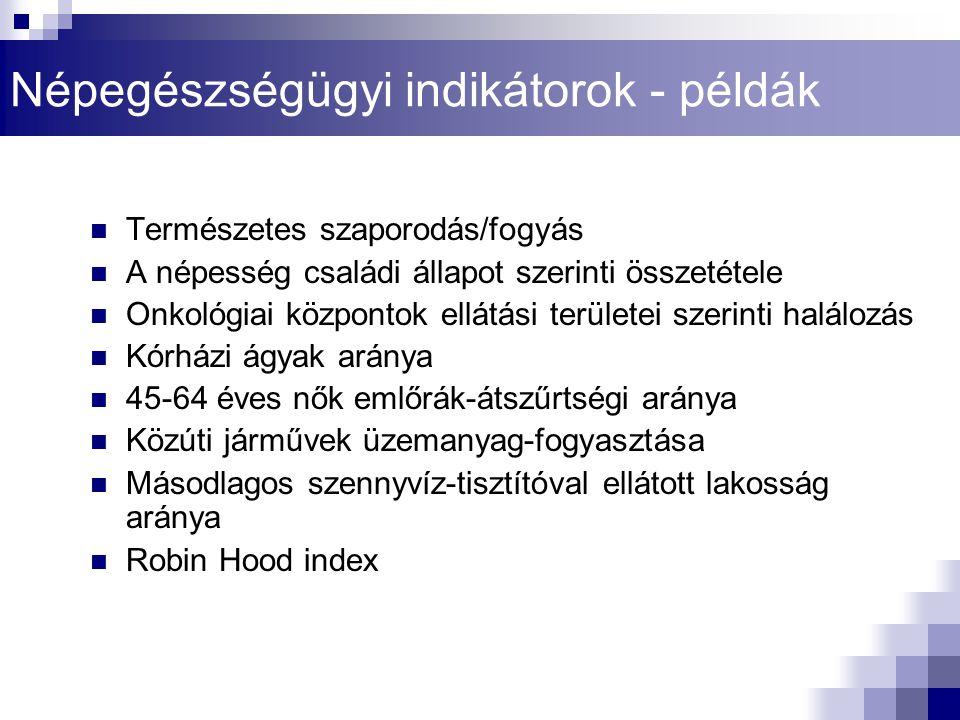 Fejezet NEJ fejezet Csoport Indikátor csoport – hagyományos szakterületeknek megfelelően Sorszám Indikátor egyedi azonosítója Megnevezés Indikátor nevesítése Származtatás módja Előállításhoz szükséges eljárás Népegészségügyi indikátorszótár (1)