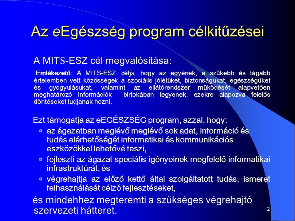 2 Az eEgészség program célkitűzései A MIT S -ESZ cél megvalósítása: Emlékezető: A MITS-ESZ c él ja, hogy az egyének, a szűkebb és tágabb értelemben vett közösségek a szociális jólétüket, biztonságukat, egészségüket és gyógyulásukat, valamint az ellátórendszer működését alapvetően meghatározó információk birtokában legyenek, ezekre alapozva felelős döntéseket tudjanak hozni.