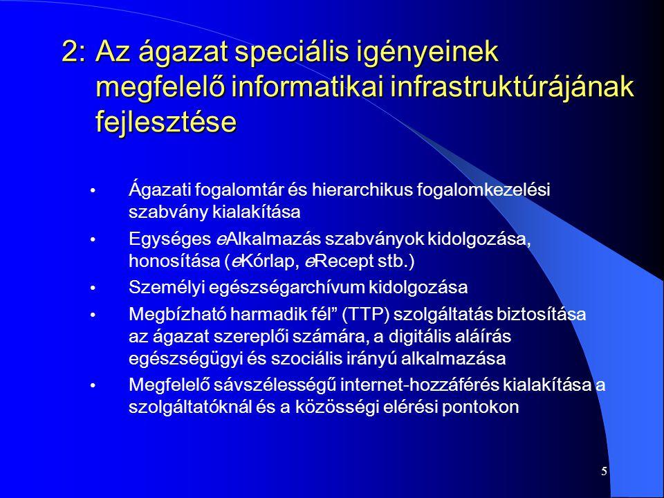 5 2: Az ágazat speciális igényeinek megfelelő informatikai infrastruktúrájának fejlesztése 2: Az ágazat speciális igényeinek megfelelő informatikai infrastruktúrájának fejlesztése Ágazati fogalomtár és hierarchikus fogalomkezelési szabvány kialakítása Egységes eAlkalmazás szabványok kidolgozása, honosítása (eKórlap, eRecept stb.) Személyi egészségarchívum kidolgozása Megbízható harmadik fél (TTP) szolgáltatás biztosítása az ágazat szereplői számára, a digitális aláírás egészségügyi és szociális irányú alkalmazása Megfelelő sávszélességű internet-hozzáférés kialakítása a szolgáltatóknál és a közösségi elérési pontokon