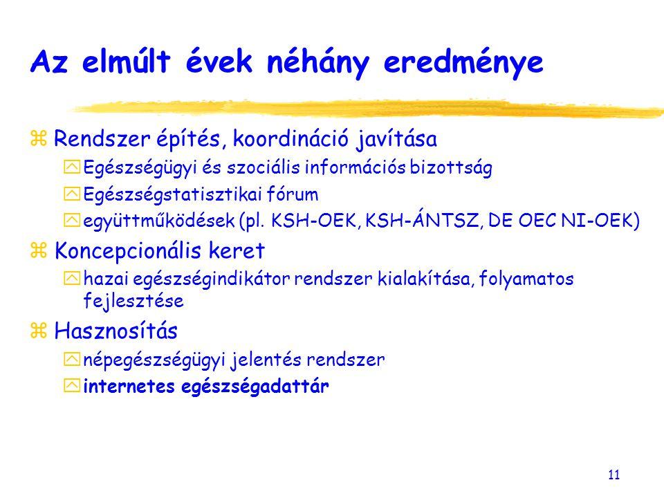 11 zRendszer építés, koordináció javítása yEgészségügyi és szociális információs bizottság yEgészségstatisztikai fórum yegyüttműködések (pl.