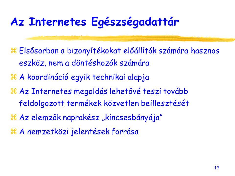 """13 zElsősorban a bizonyítékokat előállítók számára hasznos eszköz, nem a döntéshozók számára zA koordináció egyik technikai alapja zAz Internetes megoldás lehetővé teszi tovább feldolgozott termékek közvetlen beillesztését zAz elemzők naprakész """"kincsesbányája zA nemzetközi jelentések forrása Az Internetes Egészségadattár"""