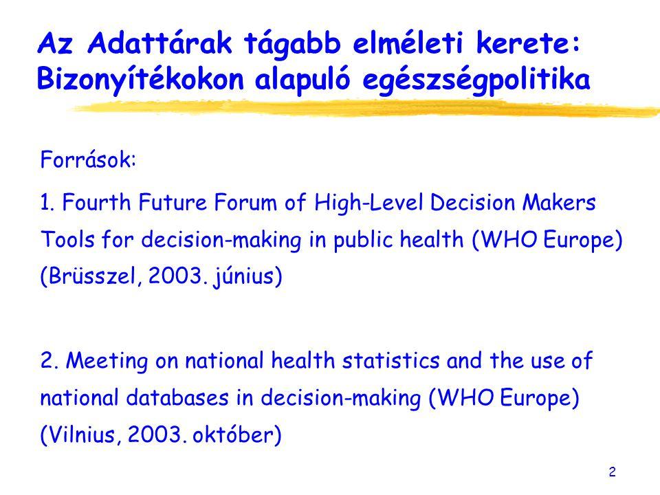 3 A fórumok főbb következtetései z Jelentős az igény a bizonyítékokon alapuló ajánlásokra, döntésekre z A bizonyítékok lehetővé teszik, hogy a döntéshozatal átlátható, alapjai explicit módon meghatározottak legyenek z Jelenleg nem ismert, hogy az egészségpolitikai döntéshozatal milyen mértékben támaszkodik bizonyítékokra z A döntéshozatal sebessége sokszor nem teszi lehetővé a bizonyítékok előállítását és figyelembe vételét