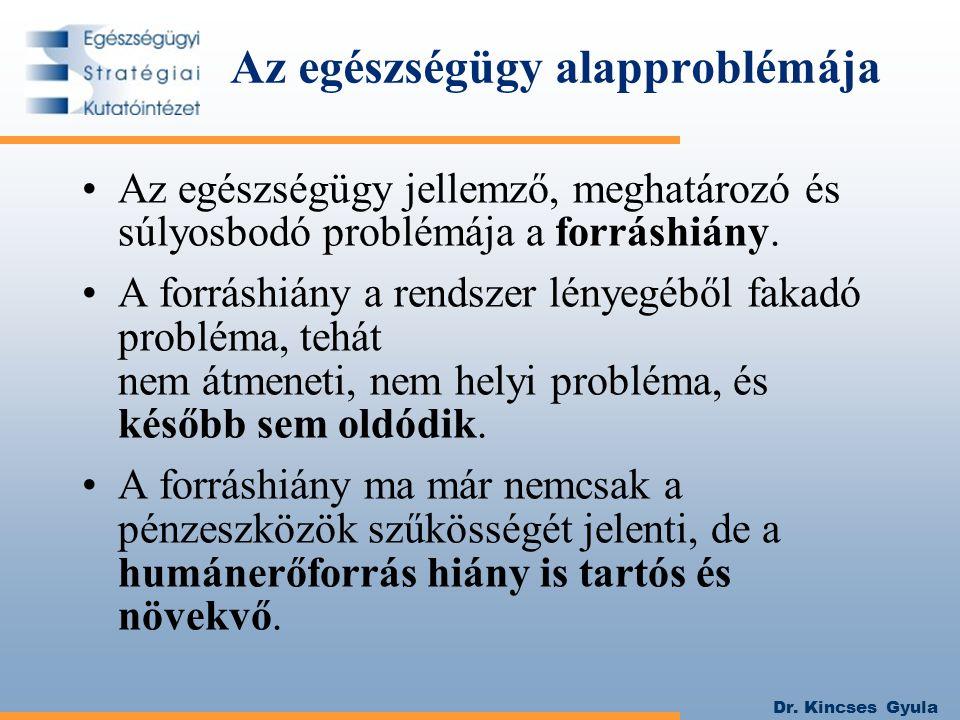 Dr. Kincses Gyula Az egészségügy alapproblémája Az egészségügy jellemző, meghatározó és súlyosbodó problémája a forráshiány. A forráshiány a rendszer