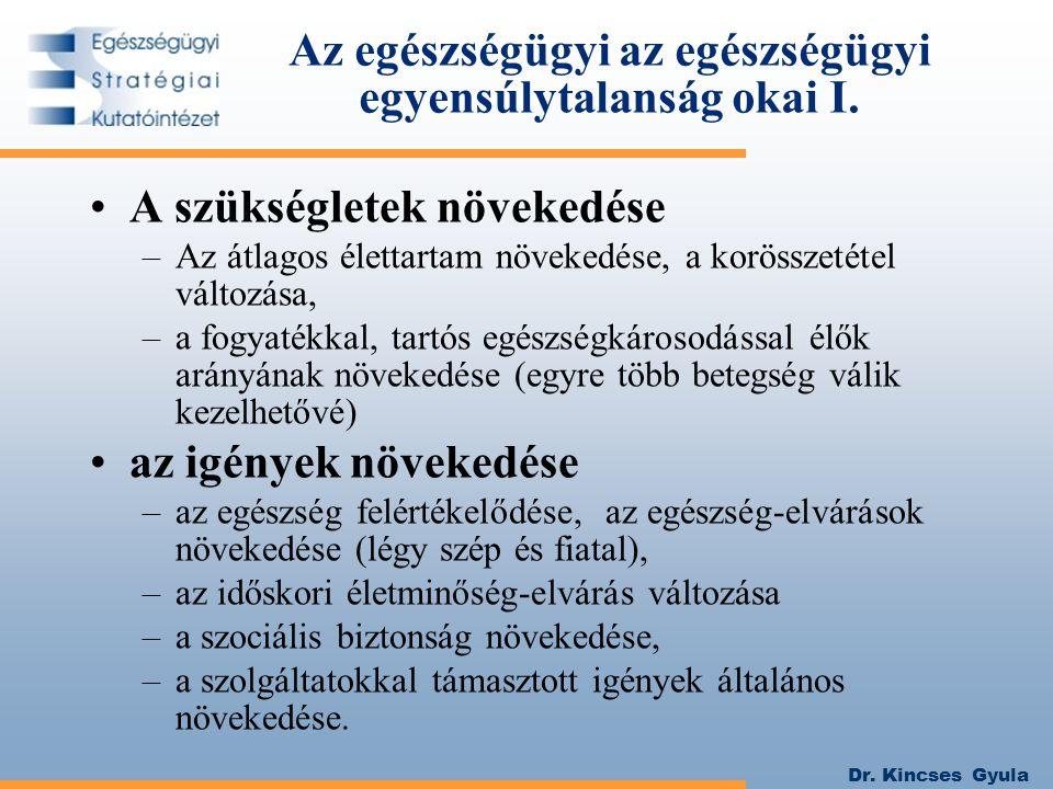 Dr. Kincses Gyula Az egészségügyi az egészségügyi egyensúlytalanság okai I. A szükségletek növekedése –Az átlagos élettartam növekedése, a korösszetét