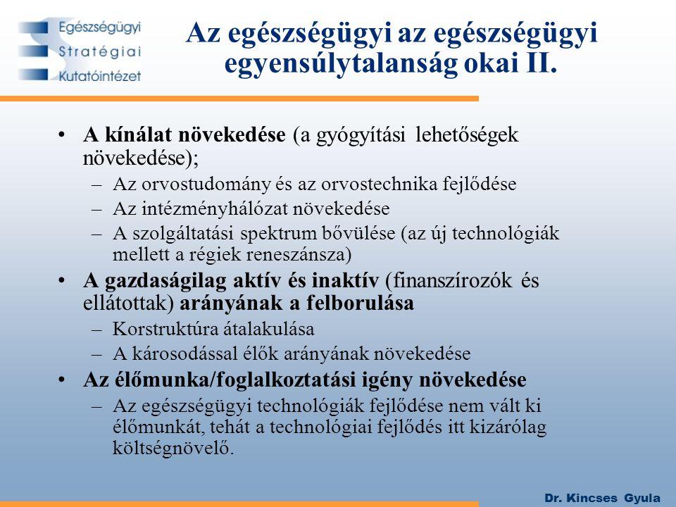 Dr. Kincses Gyula Az egészségügyi az egészségügyi egyensúlytalanság okai II. A kínálat növekedése (a gyógyítási lehetőségek növekedése); –Az orvostudo