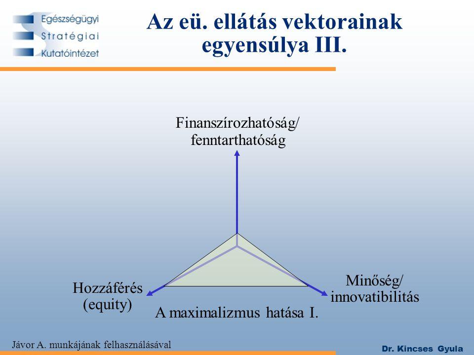 Dr. Kincses Gyula Az eü. ellátás vektorainak egyensúlya III. Hozzáférés (equity) Minőség/ innovatibilitás A maximalizmus hatása I. Jávor A. munkájának