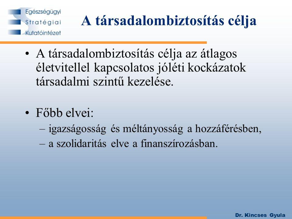 Dr. Kincses Gyula A társadalombiztosítás célja A társadalombiztosítás célja az átlagos életvitellel kapcsolatos jóléti kockázatok társadalmi szintű ke