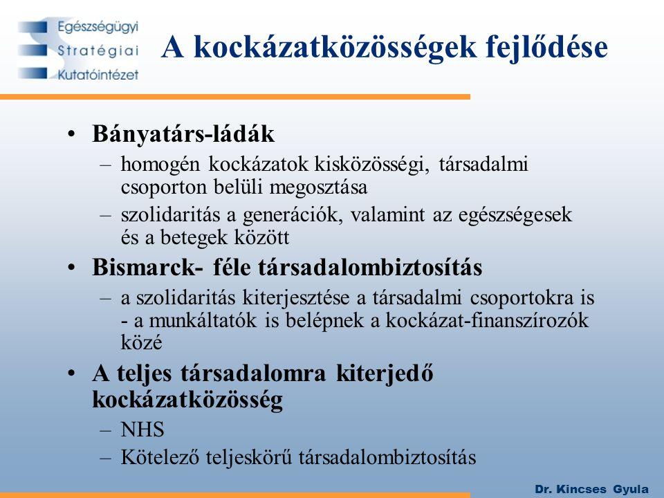 Dr. Kincses Gyula A kockázatközösségek fejlődése Bányatárs-ládák –homogén kockázatok kisközösségi, társadalmi csoporton belüli megosztása –szolidaritá