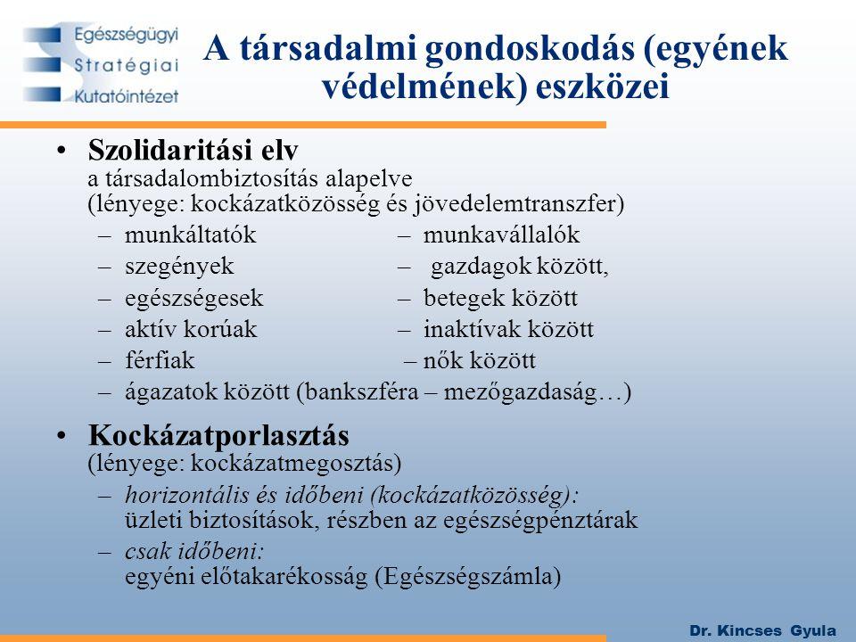 Dr. Kincses Gyula A társadalmi gondoskodás (egyének védelmének) eszközei Szolidaritási elv a társadalombiztosítás alapelve (lényege: kockázatközösség