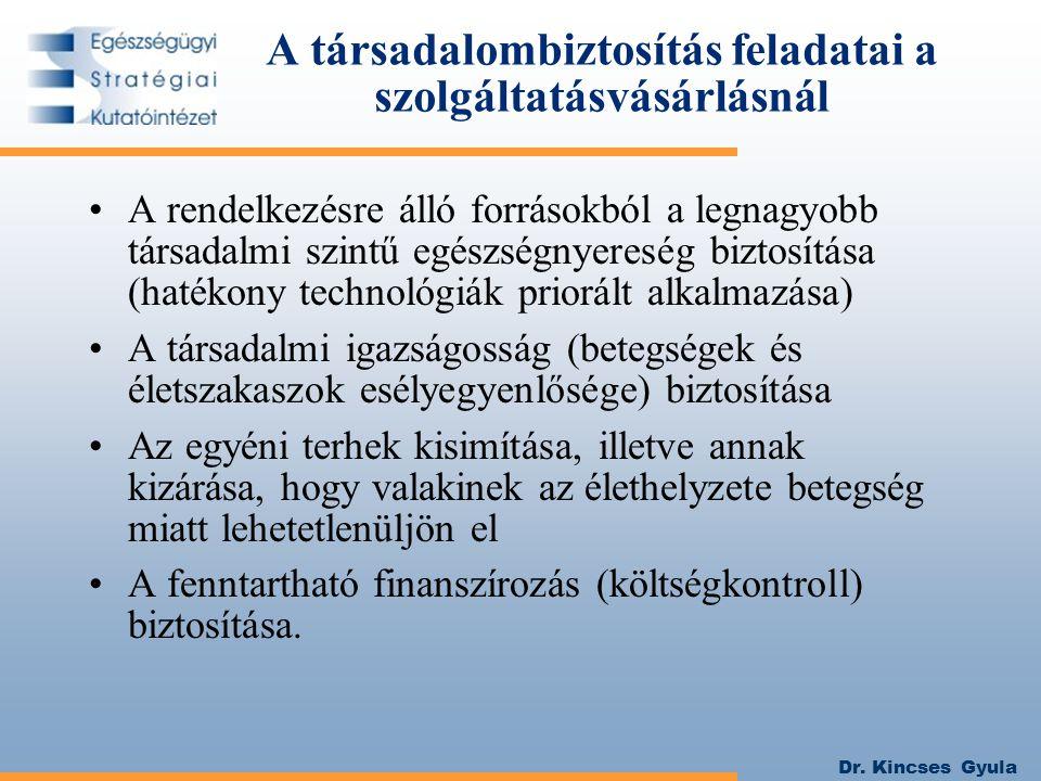 Dr. Kincses Gyula A társadalombiztosítás feladatai a szolgáltatásvásárlásnál A rendelkezésre álló forrásokból a legnagyobb társadalmi szintű egészségn
