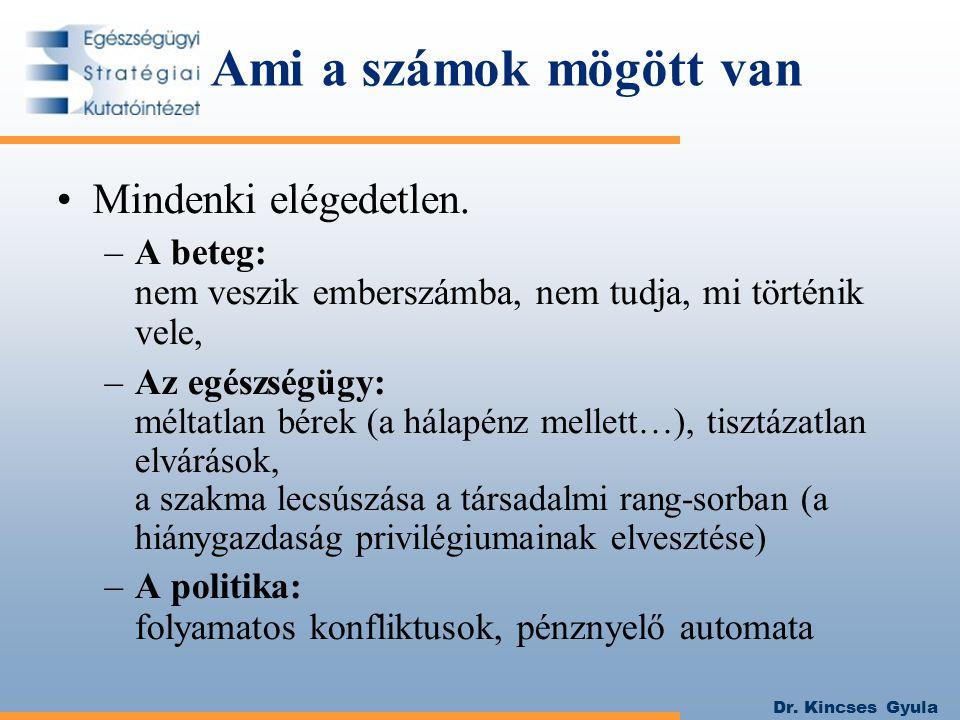 Dr. Kincses Gyula Ami a számok mögött van Mindenki elégedetlen. –A beteg: nem veszik emberszámba, nem tudja, mi történik vele, –Az egészségügy: méltat