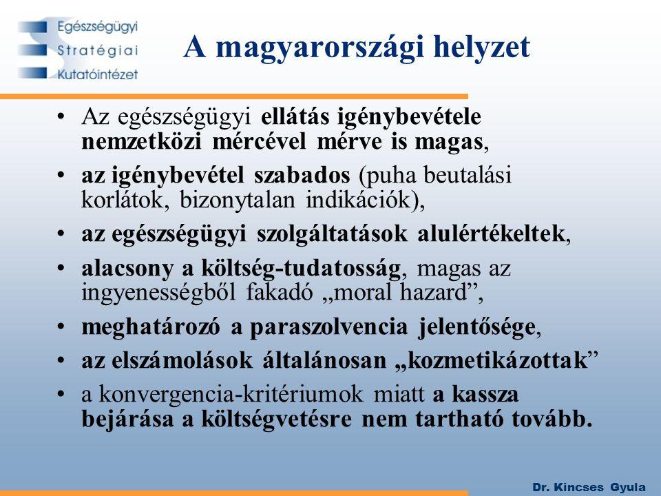 Dr. Kincses Gyula A magyarországi helyzet Az egészségügyi ellátás igénybevétele nemzetközi mércével mérve is magas, az igénybevétel szabados (puha beu