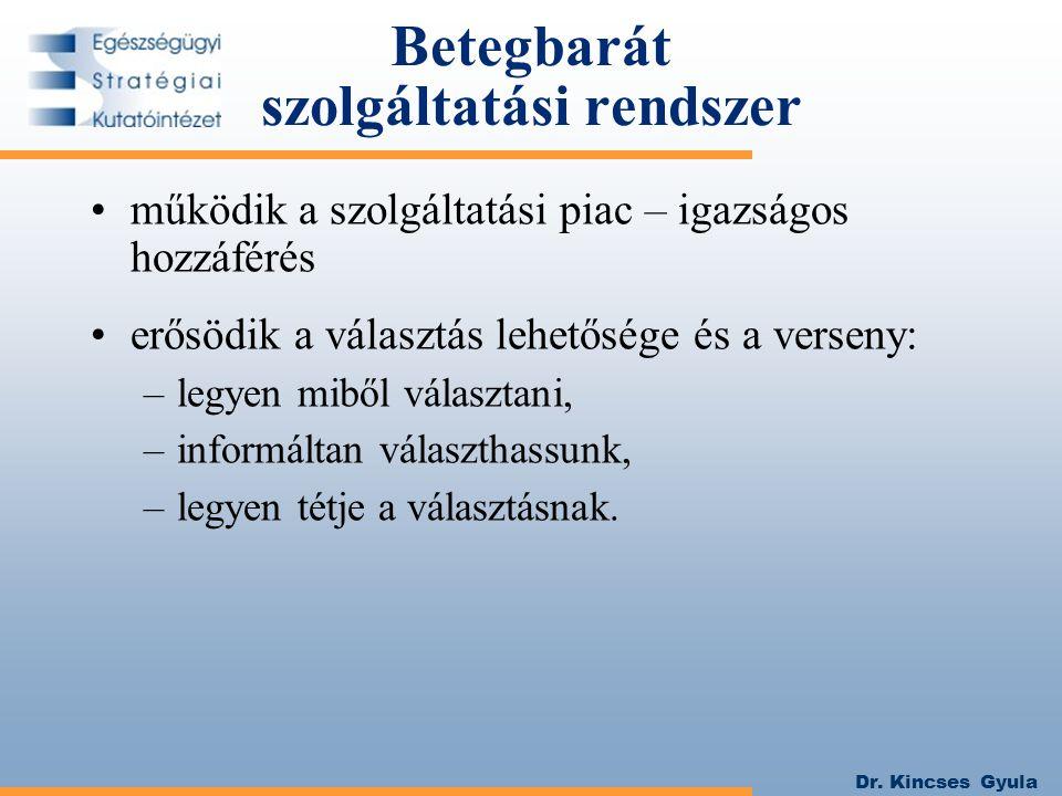 Dr. Kincses Gyula Betegbarát szolgáltatási rendszer működik a szolgáltatási piac – igazságos hozzáférés erősödik a választás lehetősége és a verseny: