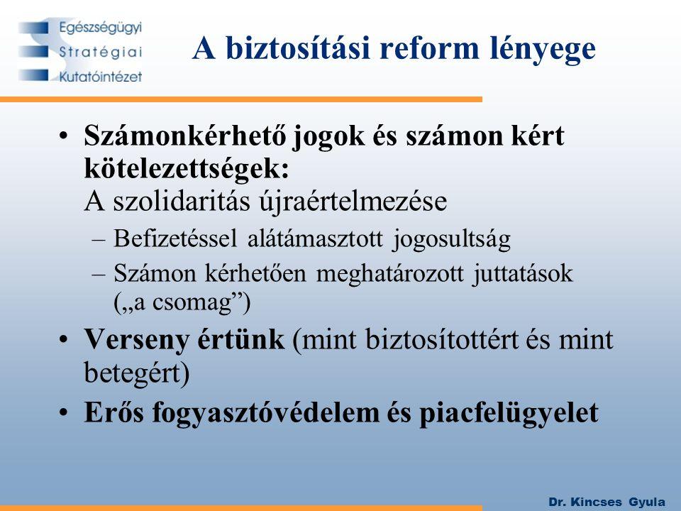 Dr. Kincses Gyula A biztosítási reform lényege Számonkérhető jogok és számon kért kötelezettségek: A szolidaritás újraértelmezése –Befizetéssel alátám
