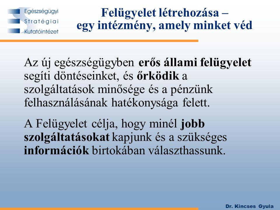 Dr.Kincses Gyula Kapacitás-átalakítás, szerkezetváltás – Ésszerűen jobbat és igazságosabbat.