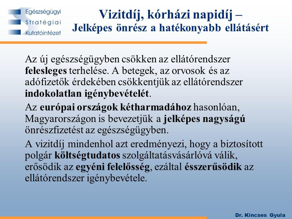 Dr. Kincses Gyula Vizitdíj, kórházi napidíj – Jelképes önrész a hatékonyabb ellátásért Az új egészségügyben csökken az ellátórendszer felesleges terhe