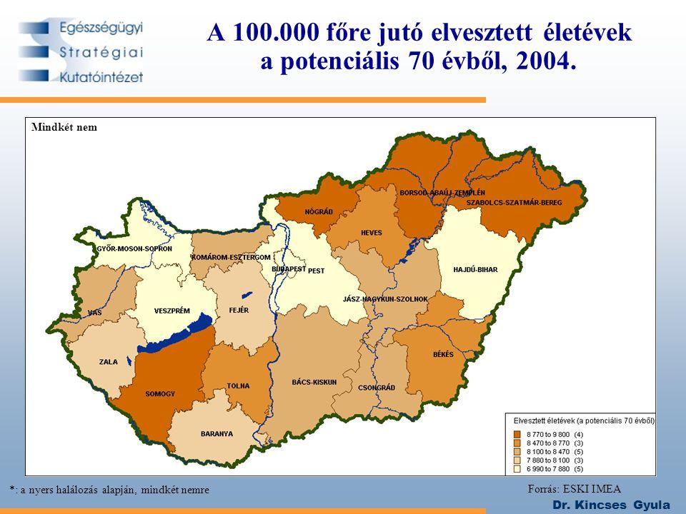 Dr. Kincses Gyula A 100.000 főre jutó elvesztett életévek a potenciális 70 évből, 2004. Forrás: ESKI IMEA *: a nyers halálozás alapján, mindkét nemre