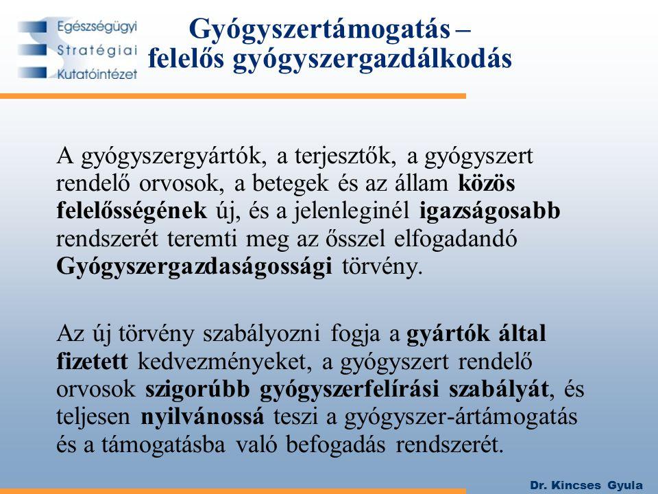 Dr. Kincses Gyula Gyógyszertámogatás – felelős gyógyszergazdálkodás A gyógyszergyártók, a terjesztők, a gyógyszert rendelő orvosok, a betegek és az ál