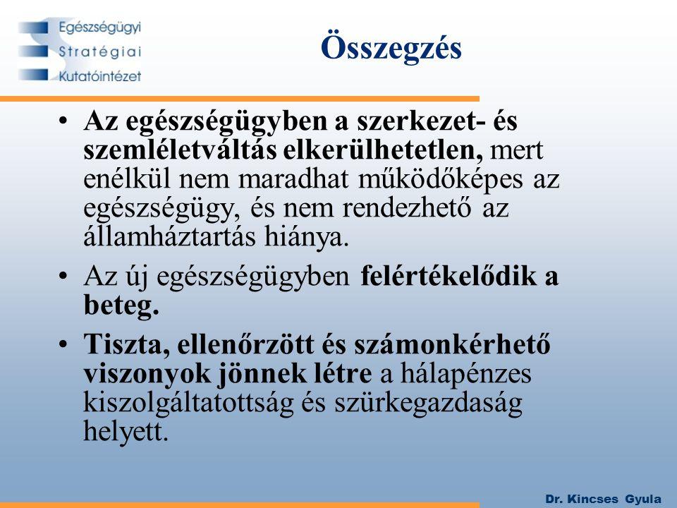 Dr. Kincses Gyula Összegzés Az egészségügyben a szerkezet- és szemléletváltás elkerülhetetlen, mert enélkül nem maradhat működőképes az egészségügy, é