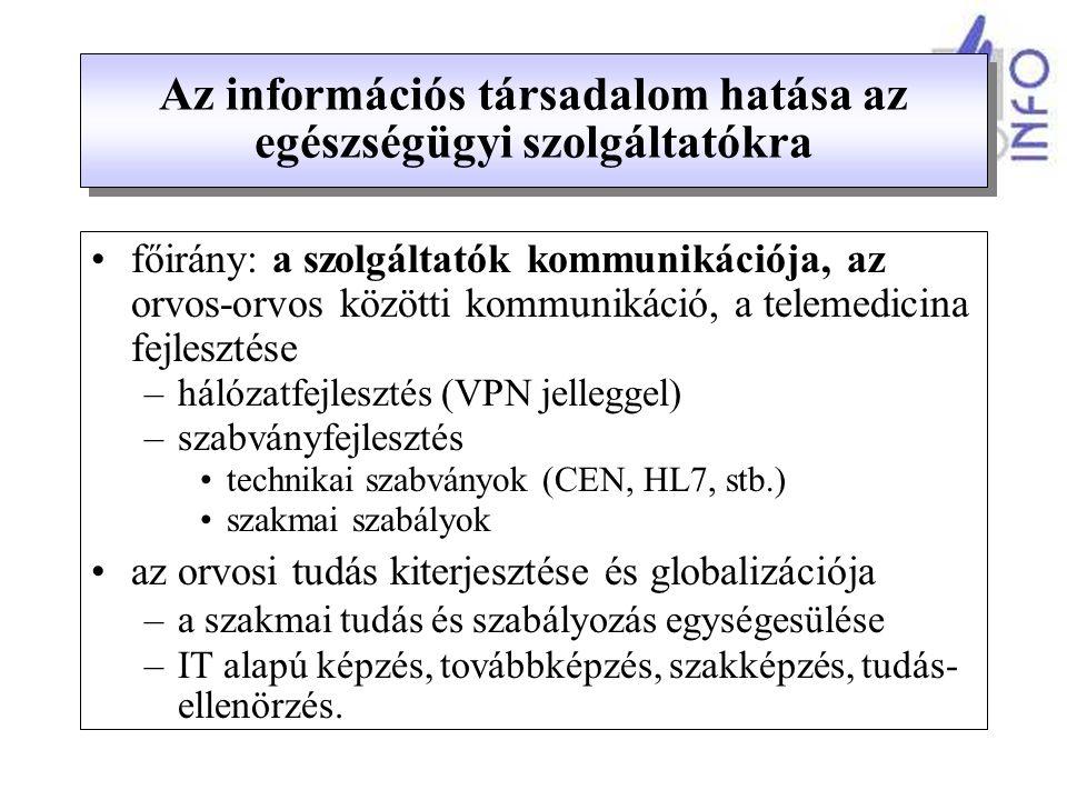 Az egészségügyi információs társadalom dimenziói e- egészségpolitika e- gyógyítás e- egészség