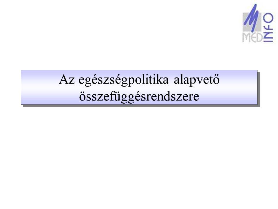 Kincses Gyula MEDINFO Siófok 2001 június Kitekintések