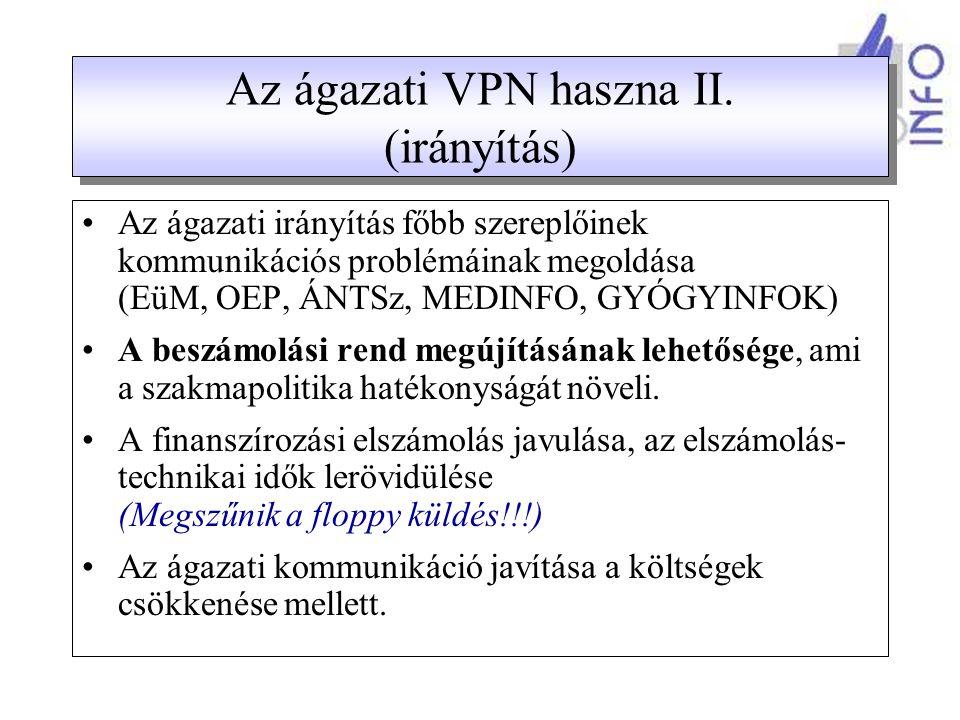 Az ágazati VPN haszna I.