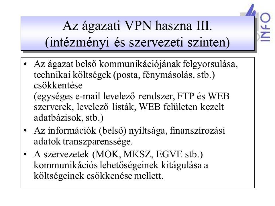 Az ágazati VPN haszna II.