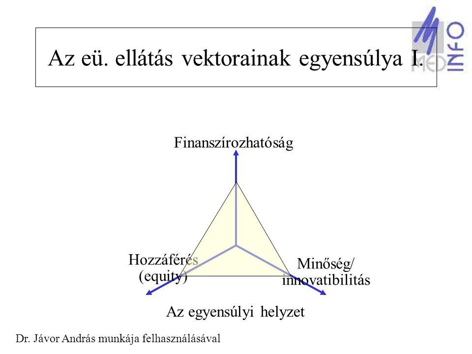 Az eü.ellátás vektorainak egyensúlya I.
