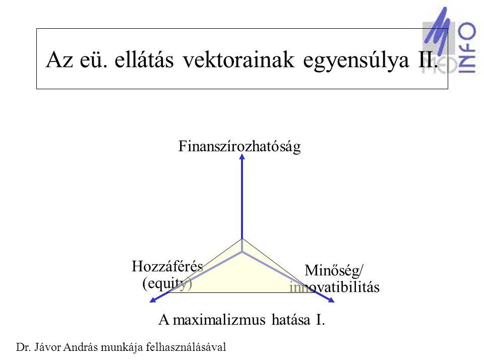 Az eü. ellátás vektorainak egyensúlya I.