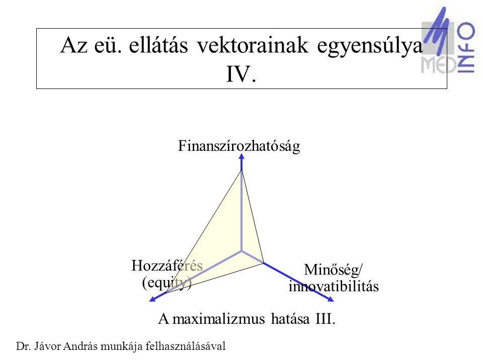 Az eü.ellátás vektorainak egyensúlya IV.