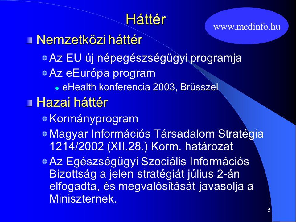 5Háttér Nemzetközi háttér Az EU új népegészségügyi programja Az eEurópa program eHealth konferencia 2003, Brüsszel Hazai háttér Kormányprogram Magyar Információs Társadalom Stratégia 1214/2002 (XII.28.) Korm.
