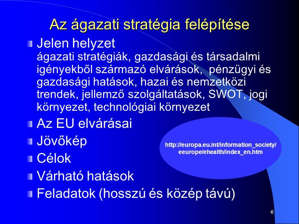 6 Az ágazati stratégia felépítése Jelen helyzet ágazati stratégiák, gazdasági és társadalmi igényekből származó elvárások, pénzügyi és gazdasági hatások, hazai és nemzetközi trendek, jellemző szolgáltatások, SWOT, jogi környezet, technológiai környezet Az EU elvárásai Jövőkép Célok Várható hatások Feladatok (hosszú és közép távú) http://europa.eu.int/information_society/ eeurope/ehealth/index_en.htm