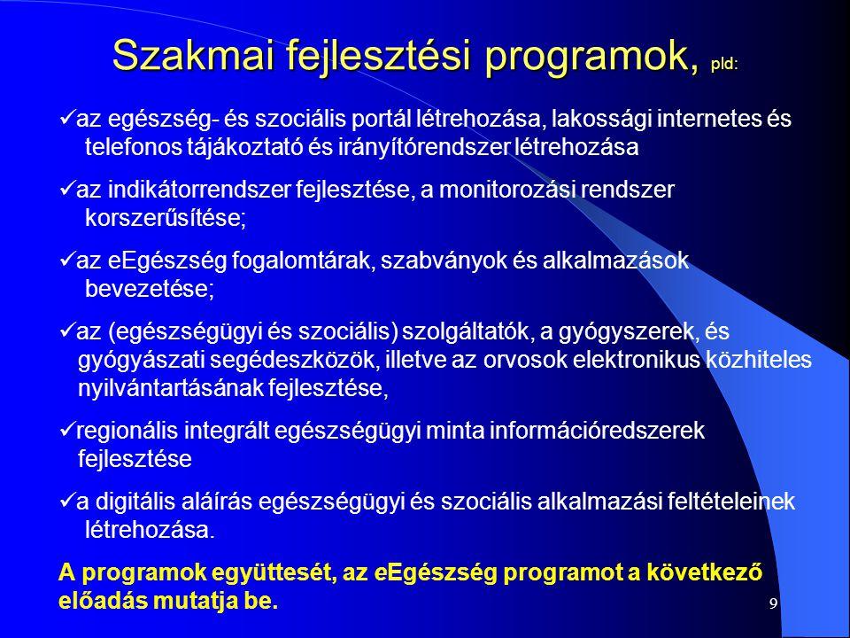 """10 MITS-ESZ """"vége : a közép és hosszú- távú fejlesztési terv, az ESZCSM projekt háló, melyet a következő előadás ismertet MITS-ESZ """"vége : a közép és hosszú- távú fejlesztési terv, az ESZCSM projekt háló, melyet a következő előadás ismertet"""