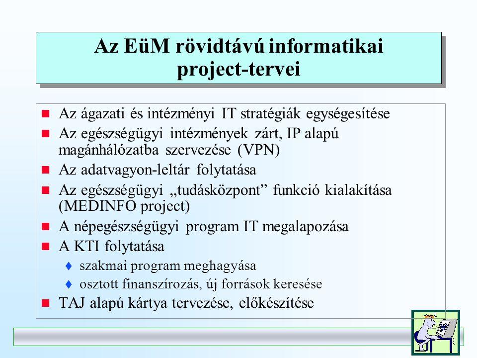 """Az EüM rövidtávú informatikai project-tervei Az ágazati és intézményi IT stratégiák egységesítése Az egészségügyi intézmények zárt, IP alapú magánhálózatba szervezése (VPN) Az adatvagyon-leltár folytatása Az egészségügyi """"tudásközpont funkció kialakítása (MEDINFO project) A népegészségügyi program IT megalapozása A KTI folytatása  szakmai program meghagyása  osztott finanszírozás, új források keresése TAJ alapú kártya tervezése, előkészítése"""