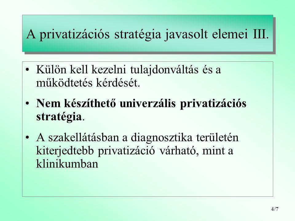 4/7 A privatizációs stratégia javasolt elemei III.