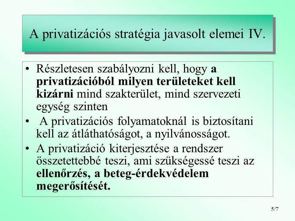 5/7 A privatizációs stratégia javasolt elemei IV.